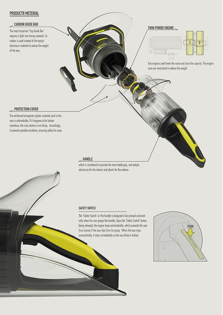 20 best Product Design Posters images on Pinterest | Product design ...