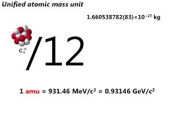 Image result for Unified Atomic Mass Unit
