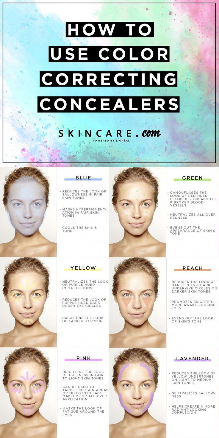 Want to know the right way to use color correcting