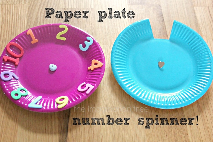 Paper plate number spinner