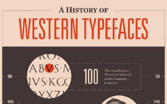 A History of Western Typefaces: la storia dei caratteri tipografici in un'infografica di Mashable