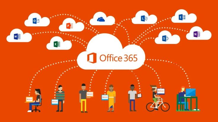 Know more about Office 365 Setup & Migration.