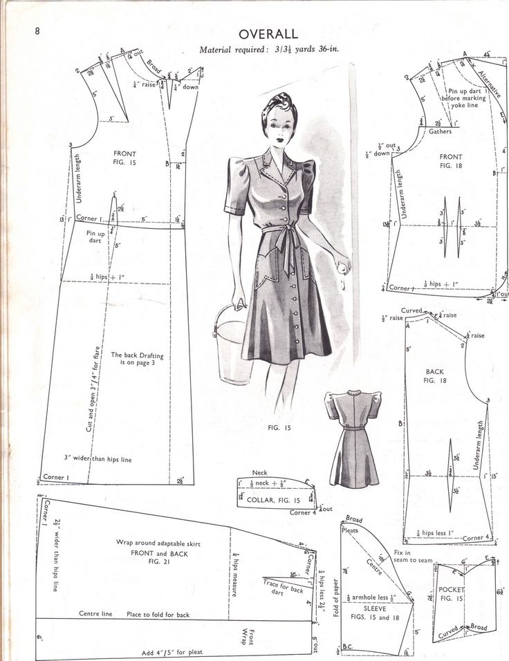 Shrimpton and Perfect: The Haslam System of Dresscutting
