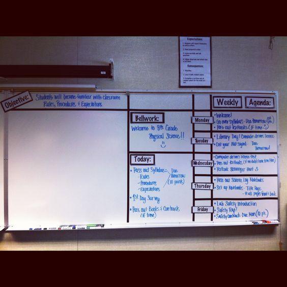 Classroom Whiteboard Ideas ~ Best ideas about classroom whiteboard organization on