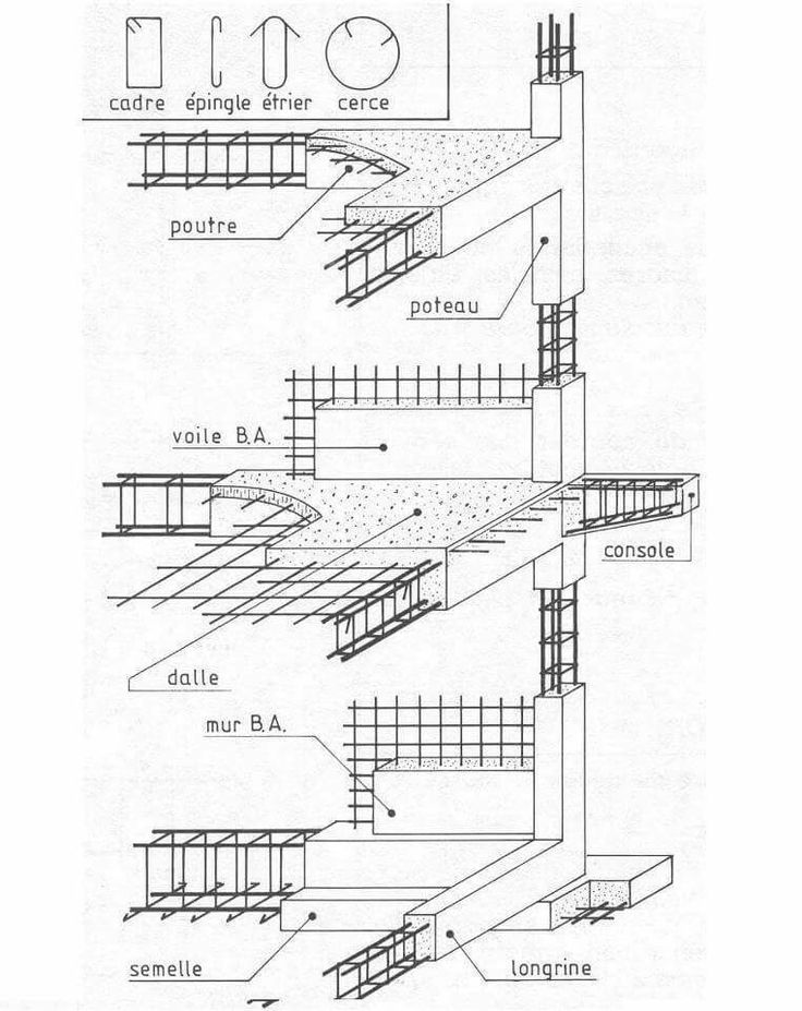 816 best images about structural supports on pinterest