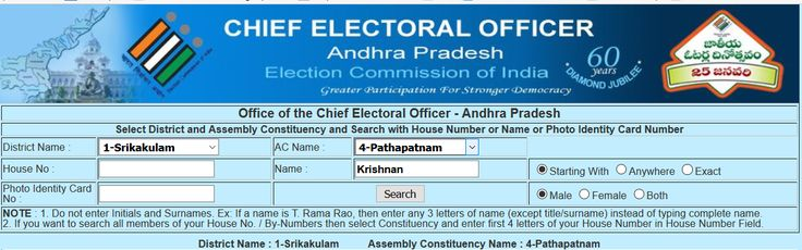 CEO AP people can check their Voter Registration, name in voter list, status and Download voter Id card Easily from CEO Andhra www.ceoandhra.nic.in online