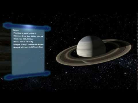 Improved Solar System Animation - YouTube