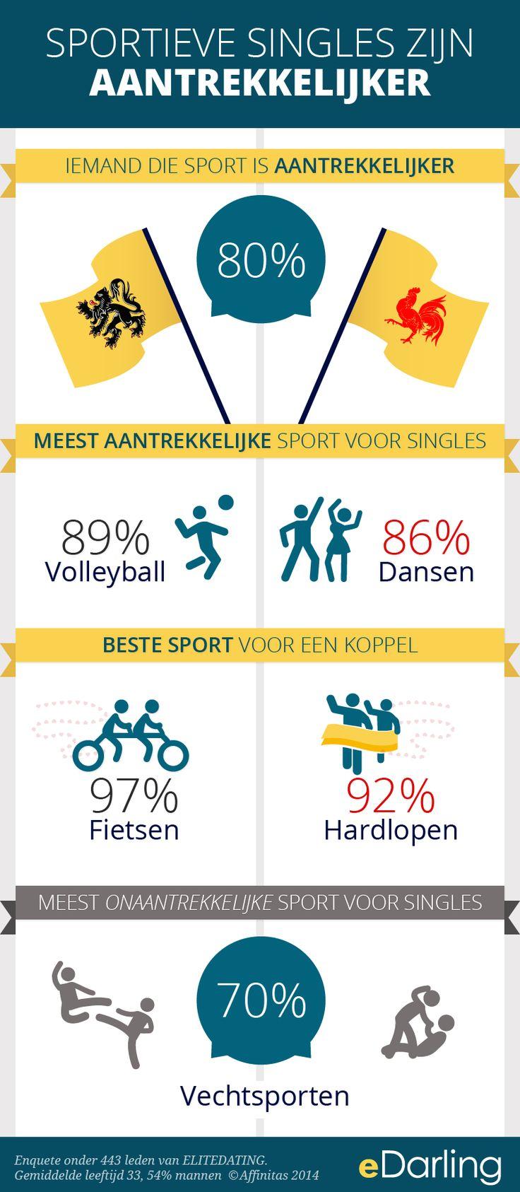 INFO GRAPHIC: Iemand die sport is aantrekkelijker
