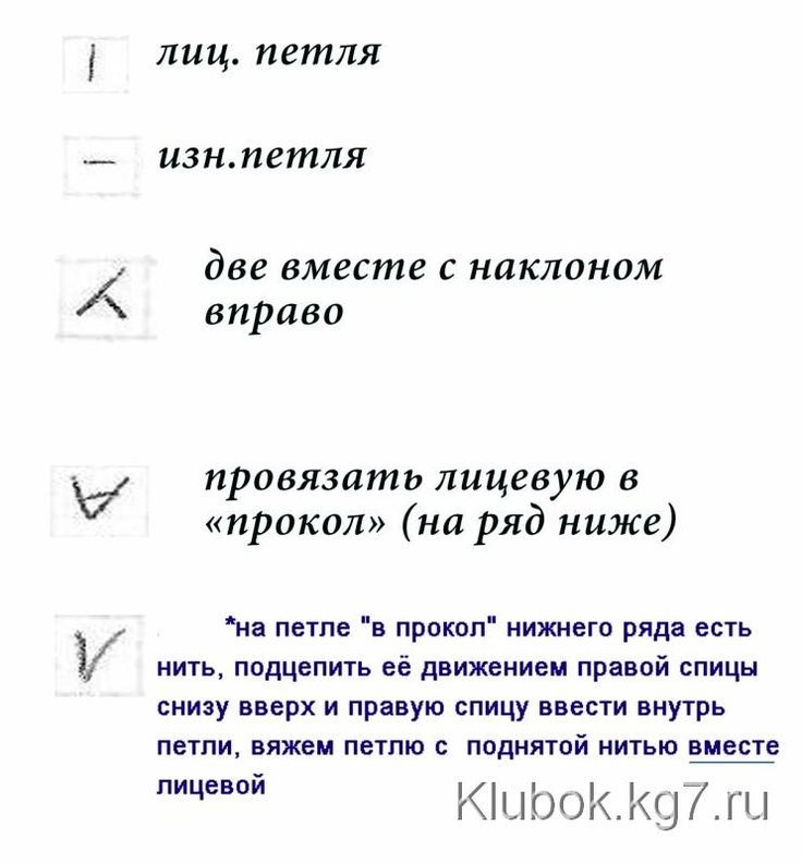 Спицы Knits, Вещь Для