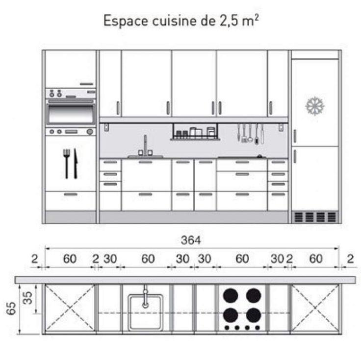 52 best cuisine images on Pinterest Open floorplan kitchen, Home