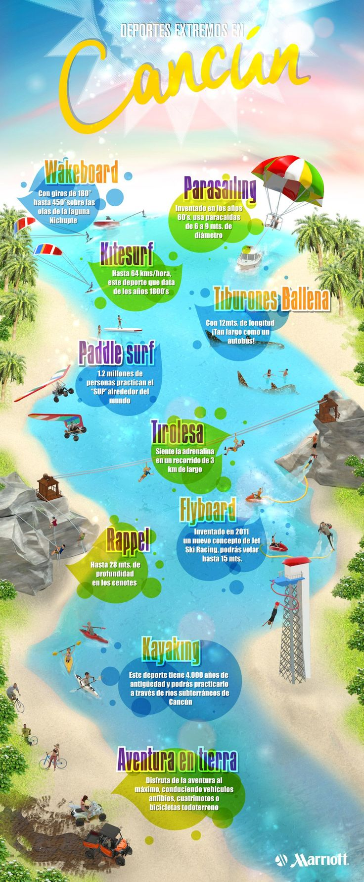 ¿Si te gusta la adrenalina, los deportes extremos y la emoción? Entonces esta infografía simplemente te va a encantar, pues podrás conocer todas esas actividades te llevarán al límite en Cancún. #Infographic #Travel #Cancún #Vacaciones #Marriott #HotelMarriott #México #DeportesExtremos