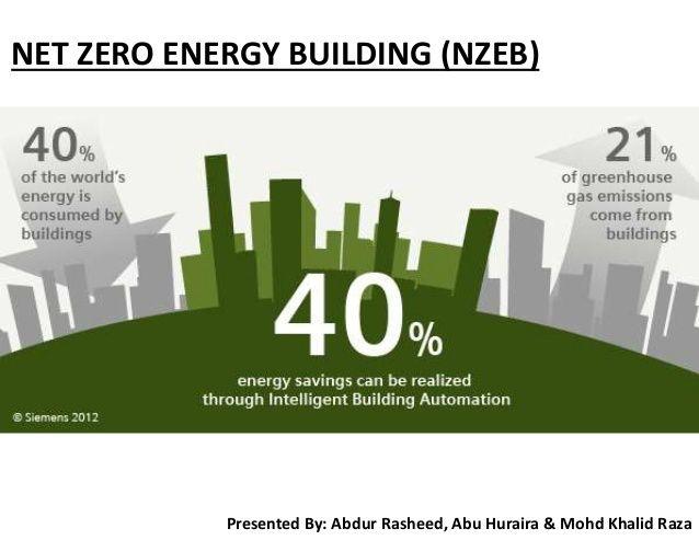 Net Zero Energy Building Zero Energy Building Zero Energy Save Energy
