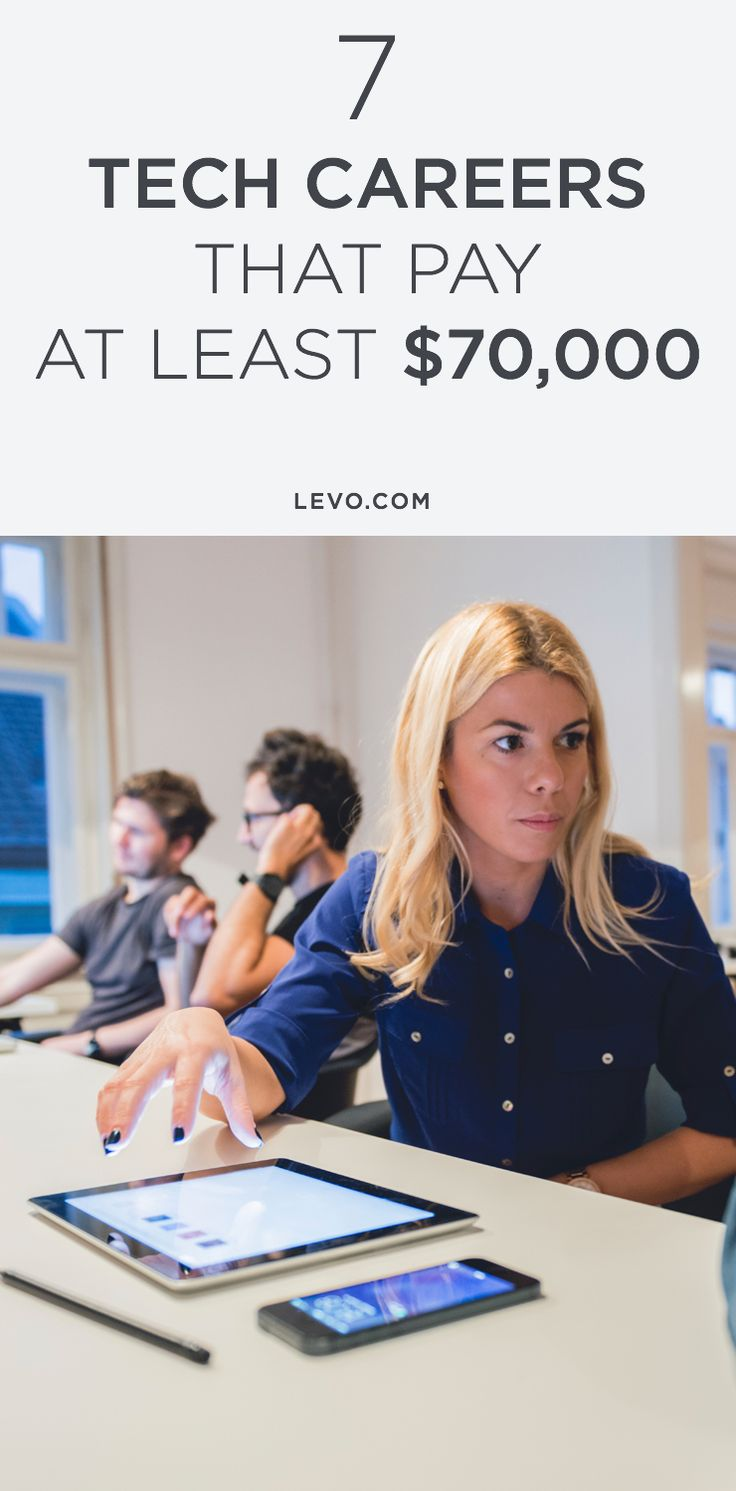 It might be time for a career switch. @levoleague www.levo.com