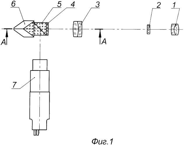 Рисунки патента 2272250 - Оптическая схема оптико-лазерного центрира