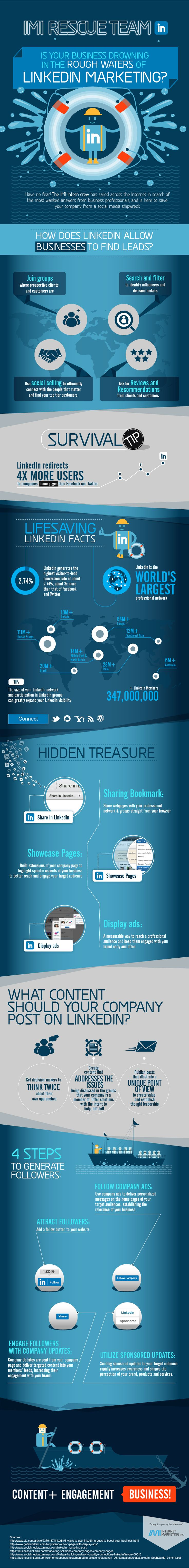 LinkedIn is a business-oriented networking site that is growing every day. It currently has over 347 million users, and redirects almost four times more users to companies' home pages than any other social networking site including Facebook and Twitter. Most businesses aren't aware of the value that LinkedIn has to offer including generating business leads with important figureheads in respected industries and the ability to connect with users and groups in unique and strategic ways.