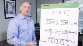 - Morgan Minutes: How Rates Work - In this week's Morgan Minute, Joel Morgan discusses the rates process, including the sourcing for funds. #Mortgage, #refinance, #HELOC, #Home, #equity, #Loan, #homeequity, #lineofcredit