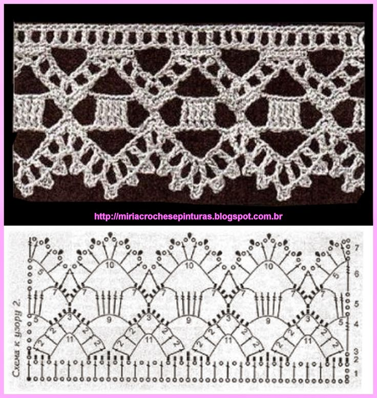 Beautiful crochet edges