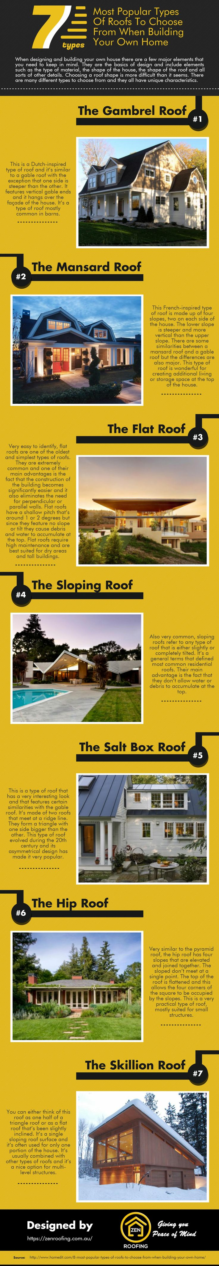 The following infographic is provided by Zen Roofing. Planning to build a house? Have you thought which type of roofing materials you are going to use for your top? Before plunging in, In this infographic we will help you narrow down your choice of roofing materials.