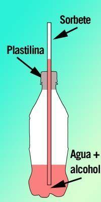 Los termómetros son algunos de los instrumentos más utilizados en el mundo, ya que son capaces de medir la temperatura del ambiente o de una sustancia o ma