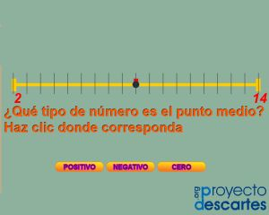 """PROYECTO CANALS. La recta numérica con números negativos (parte 2). Es un herramienta muy útil para consolidar la noción de los números negativos, después de que se hayan introducido a partir de situaciones de la vida real. Ayuda a interiorizar la situación de orden de todos los números enteros, comprendiendo los negativos como """"simétricos"""" de los positivos respecto del 0."""