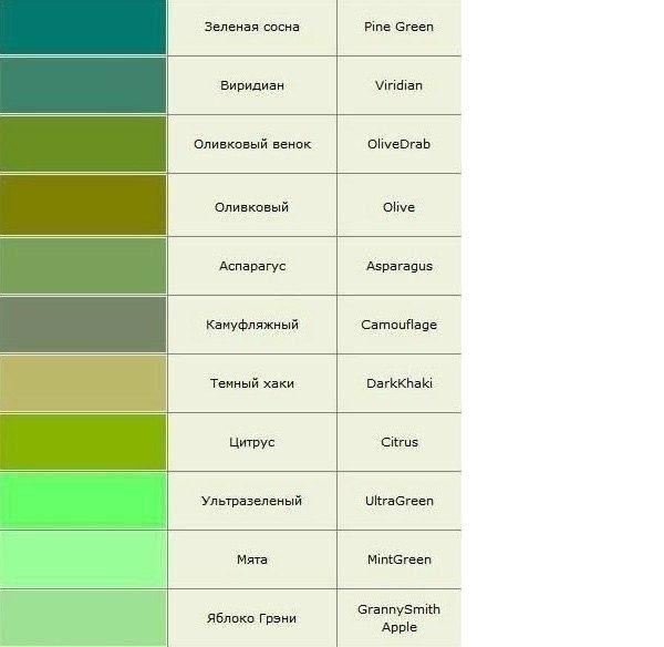 Полная таблица цветов и их название на русском и английском. - Ярмарка Мастеров - ручная работа, handmade