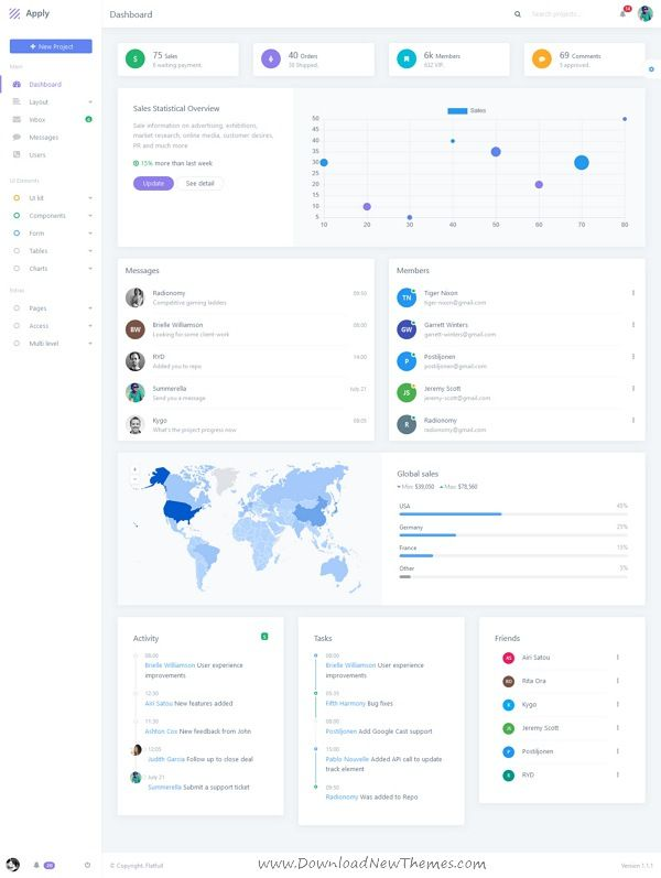 The 25+ best Admin panel template ideas on Pinterest Dashboards - lms administrator sample resume