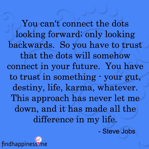 Steve Jobs Quote http://findhappiness.me/daily-dose-inspirational-quotes/