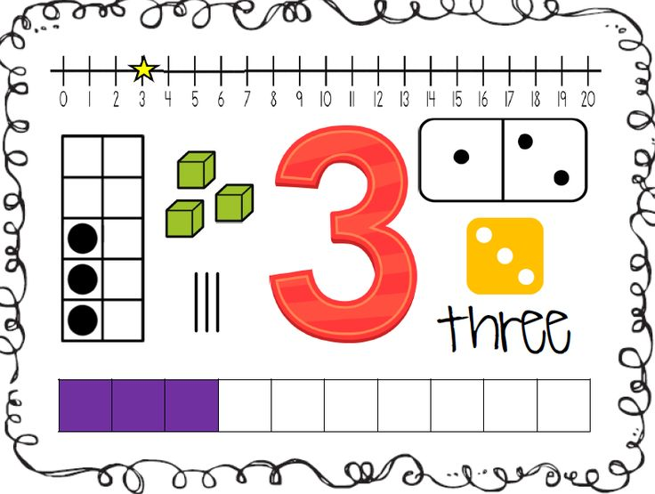 It is extremely important for kids to have a SOLID understanding of what a number is, or number sense. This packet shows many different ways to represent a number, helps kids visualize what a number is, helps promote number sense and is a great tool to help children subitize.