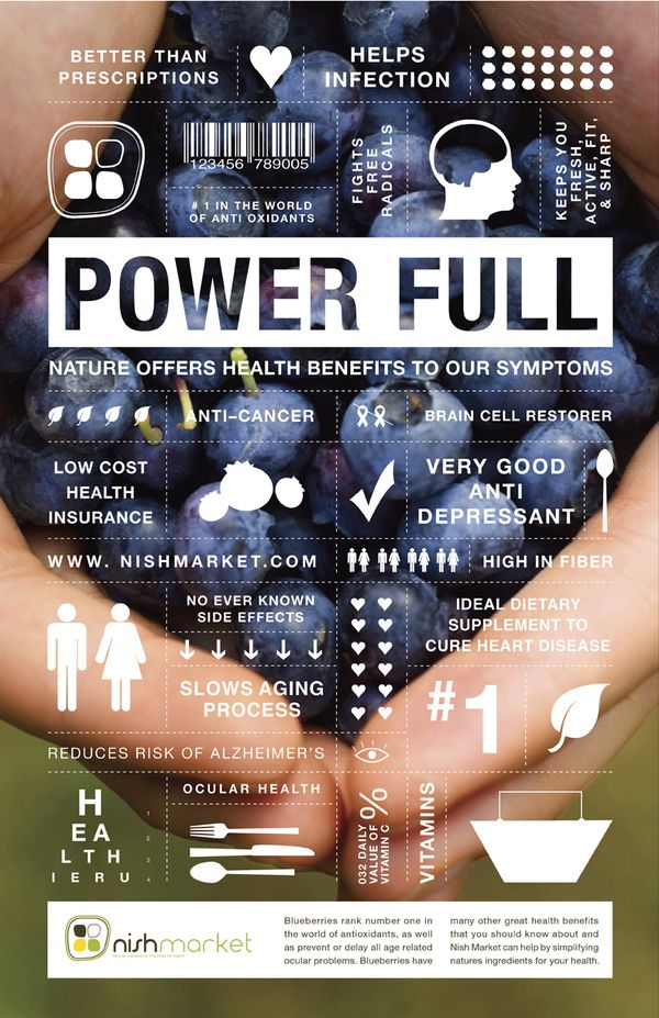 POWER FULL: BLUEBERRIES. Helps infection, fights free radicals, it's #1 in the world of antioxidants, anti-depressant, high in fiber, cures heart disease, slows the aging process, reduces the risk of alzheimers, brain cell restorer, anti-cancer, ocular health and has lots of vitamins!