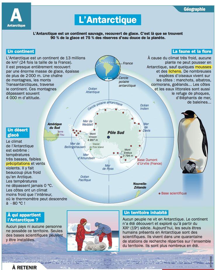 Fiche exposés : L'Antarctique