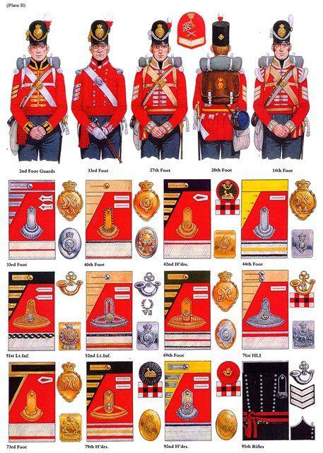 Regimientos de infantería británicos y sus distintivos de cuellos, mangas y botones... (Guerras napoleónicas)