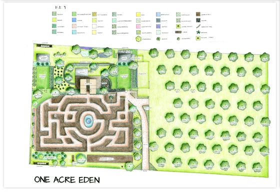 Self sustaining one acre farm my dream since we will for 1 acre farm layout