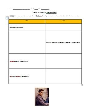 A Cause and Effect chart help analyze cause and effect relationships in chapter 3 of The Outsiders.