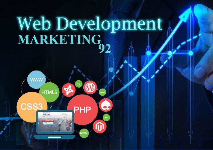 Marketing92 Web Development Company in Lahore, Pakistan We are the services provider of Web Development in Lahore. Our leading Service of Web Development in Pakistan help user to use website very easy, also its easy to manage for the website Admin.
