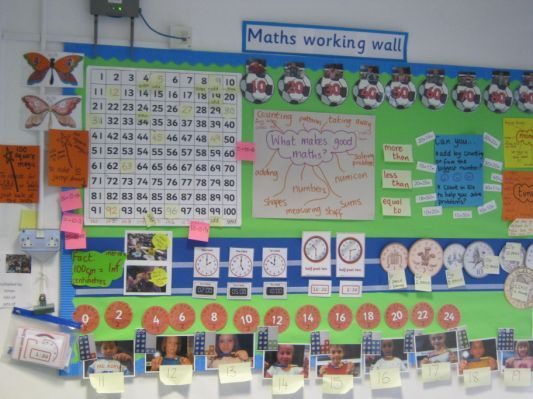 Numeracy Display Ideas Ks2 - 1000