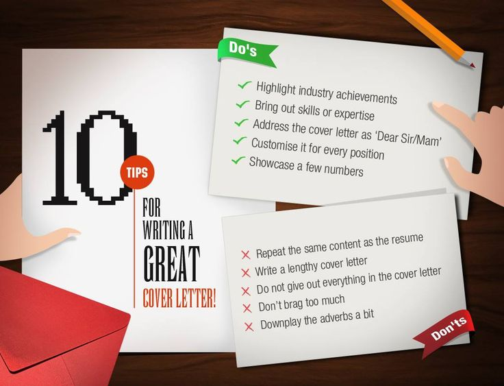 How to write a cover letter naukri coverletter cover