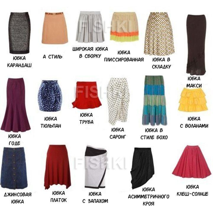 13. Какие бывают юбки: виды юбок