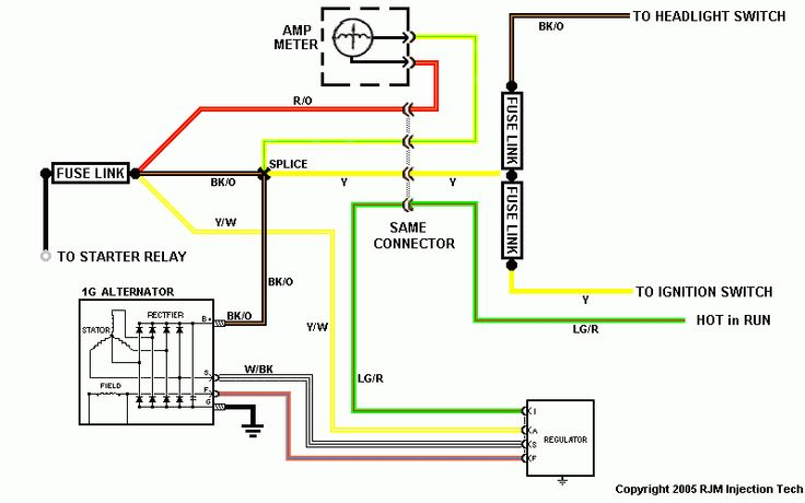 Image result for 1984 ford 302 engine wiring diagram | JEEP WIRING | Diagram, Engineering, Hot rods