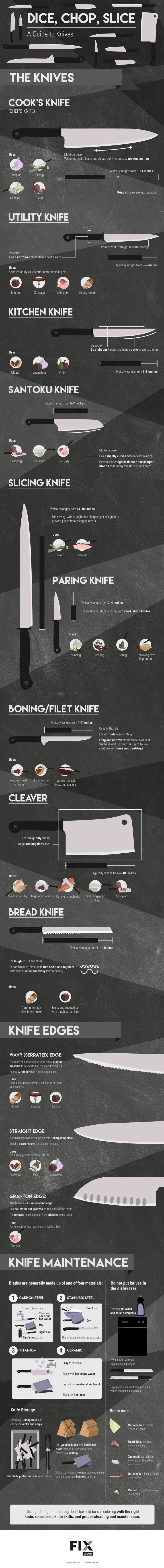 Ultimate Kitchen Knife Guide on Plating Pixels. Best knives to use in the kitchen. What each knife is for, how to use knives, and how to maintain kitchen knives. utility, kitchen, santoku, slicing/carving, paring, boning/filet, cleaver, and bread knife. - www.platingpixels.com