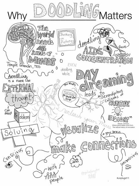 Use doodling to enliven your thinking! www.ipadartroom.com
