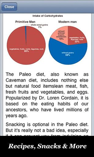 11 best Paleo Diet Food List images on Pinterest Healthy meals - fresh blueprint primal diet