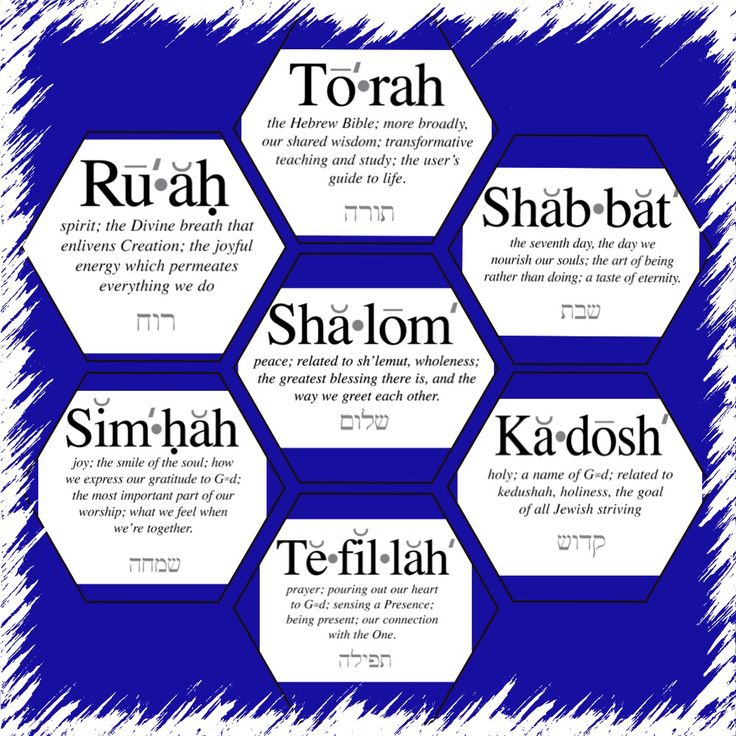 Praise G-D I actually know these!  I am a Jew who knows very little Hebrew #problemsofajewishgirl!