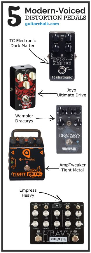 5 modern-voiced and aggressive distortion pedals. https://www.guitarchalk.com/modern-distortion-pedals/