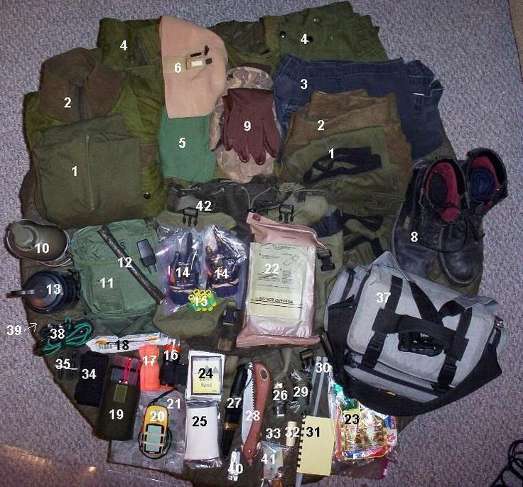 BUG out backpack list