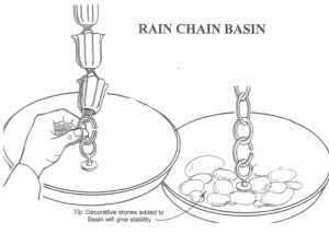 How To Make a Rain Chain - iSave A2Z