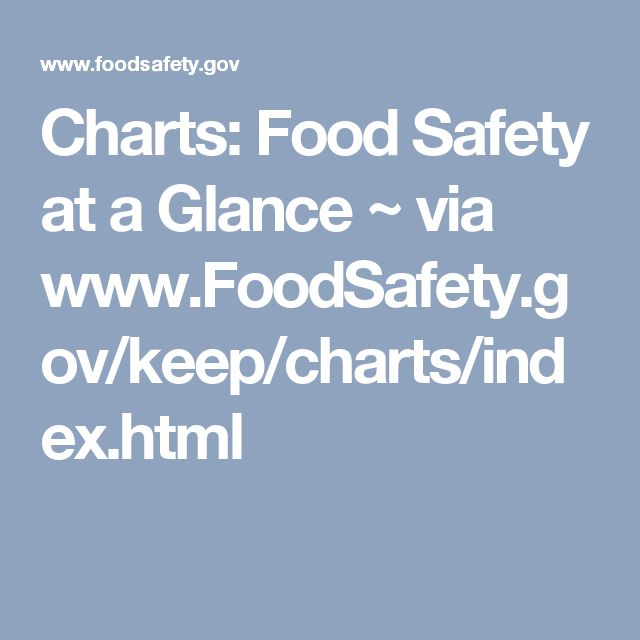 59 best Food Safety Education images on Pinterest Food safety - food handlers answers