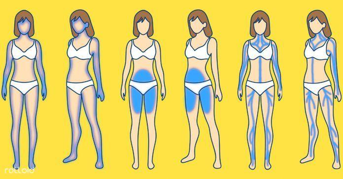 Signos del Desorden Tiroideo. ¿Conoces los síntomas?