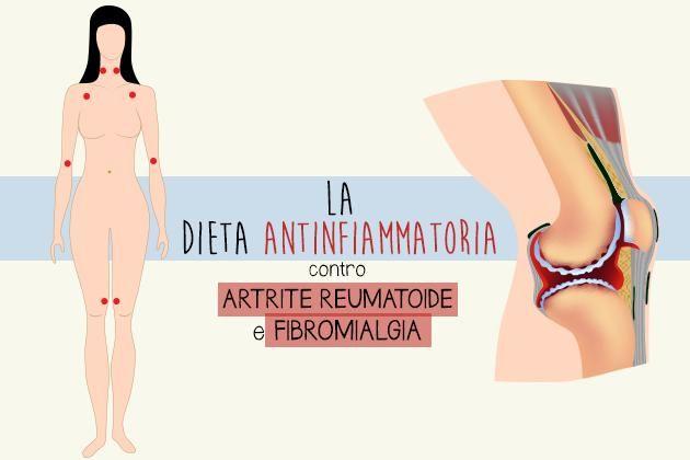 L'importanza di un'alimentazione anti-infiammatoria nel trattamento delle malattie reumatiche autoimmuni.