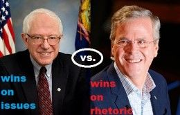 Why Bernie Sanders is Actually the Democrats' Best General Election Candidate - -  July 4, 2015 -- If Jeb Bush is the Republican nominee in the 2016 presidential election, Bernie Sanders would actually be a much better Democratic challenger than Hillary Clinton.