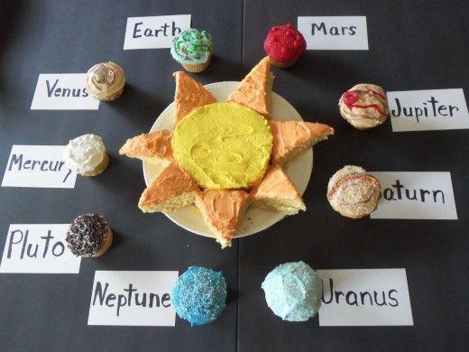 edible solar system project ideas - photo #13
